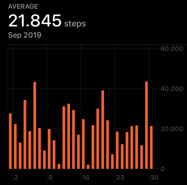 Lots of steps in September